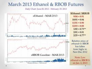 U.S. Ethanol Mkt Sit_MAR13 eEthanol vs eRBOB_Feb6, 2013