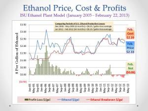 U.S. Ethanol Mkt_Monthly Prices Cost Profits_Feb 26, 2013