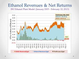 U.S. Ethanol Mkt_Revenues Profits_Feb 26, 2013