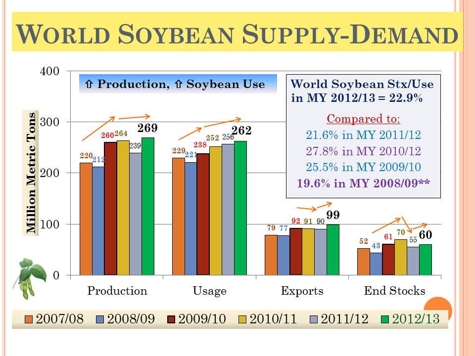 supply and demand in the world Trades require both a supply and a demand the reliever market figures to feature plenty of both, although i would characterize it as a buyer's market.