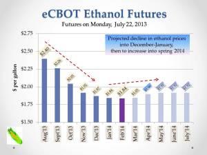 U.S. Ethanol Mkt_Ethanol Futures1_July 23, 2013
