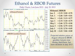 U.S. Ethanol Mkt_JULY 13 eEthanol vs eRBOB_July 23, 2013, 2013
