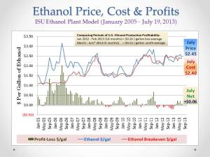 U.S. Ethanol Mkt_Monthly Prices Cost Profits_July 23, 2013