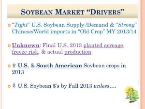 KSU 2013 Risk-Profit_Soybean Drivers (3)