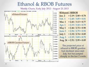 U.S. Ethanol Mkt_Continuous eEthanol vs eRBOB_August 27, 2013, 2013