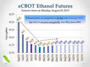 U.S. Ethanol Mkt_Ethanol Futures1_August 27, 2013