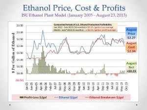 U.S. Ethanol Mkt_Monthly Prices Cost Profits_August 27, 2013