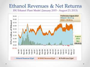 U.S. Ethanol Mkt_Revenues Profits_August 27, 2013