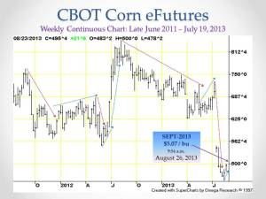U.S. Ethanol Mkt_Weekly US Corn Futures_August 27, 2013