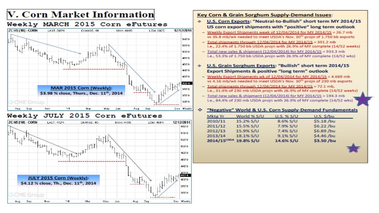 KSU Weekly Grain Market Analysis: Taking in the USDA Dec ...