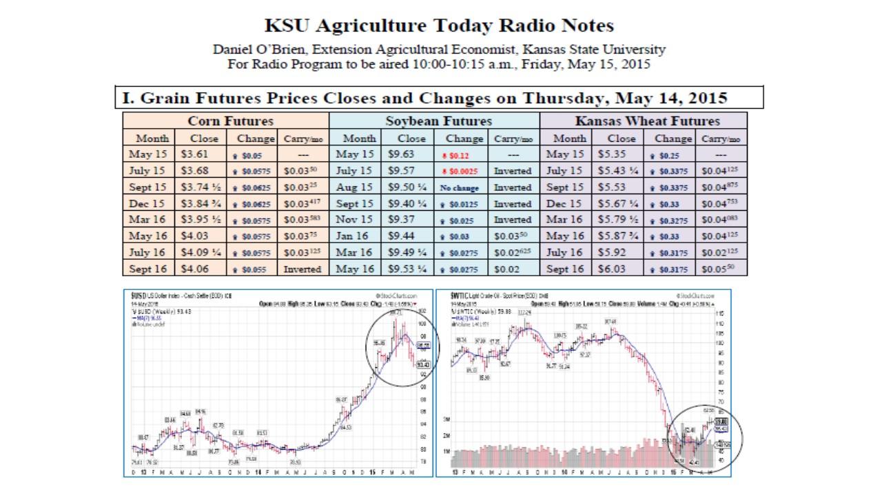 Options trading grain