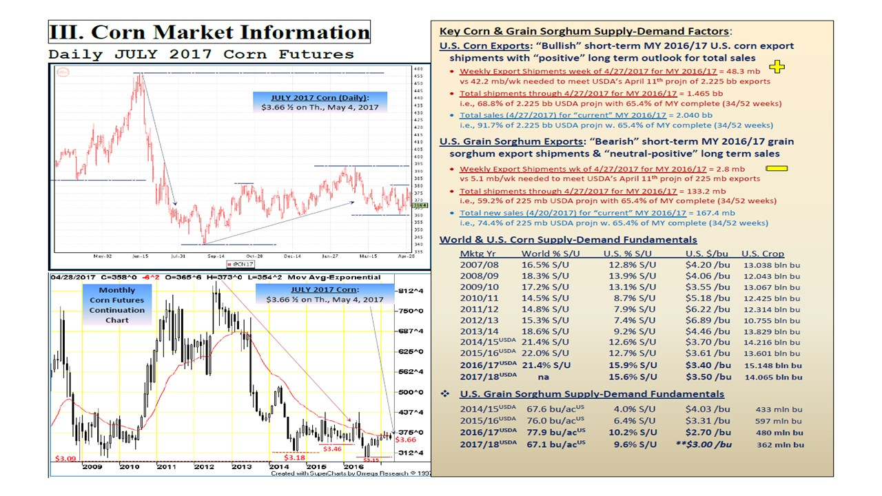 grain of wheat analysis Get the latest wheat price for september 2011 as well as the lastest prices for other major commodities at nasdaqcom  stock analysis analyst research guru analysis  grains wheat corn.