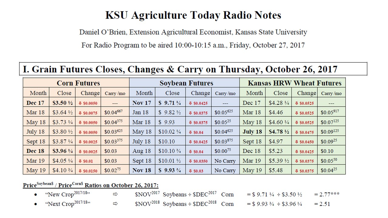 KSU Weekly Grain Market Analysis: U S  Corn Supply-Demand, China